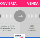 Inbound Marketing para empresas
