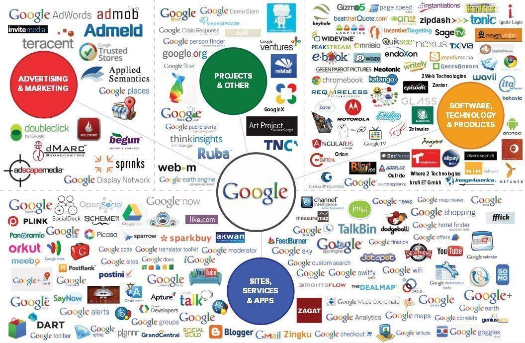 Construir una estrategia de posicionamiento web